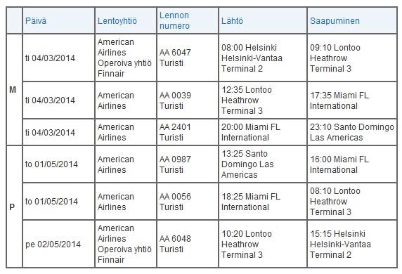 Lennot Dominikaaninen tasavalta